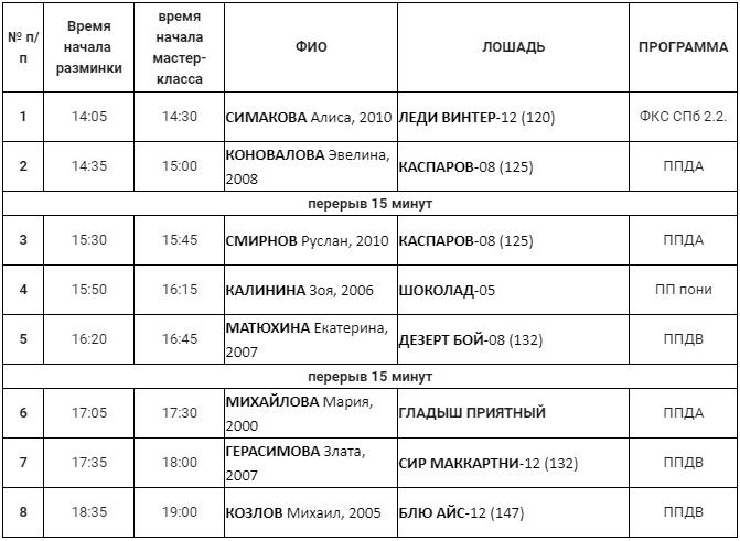 """Расписание УТС 24.03.2020 (КСК """"Вента-Арена"""")"""